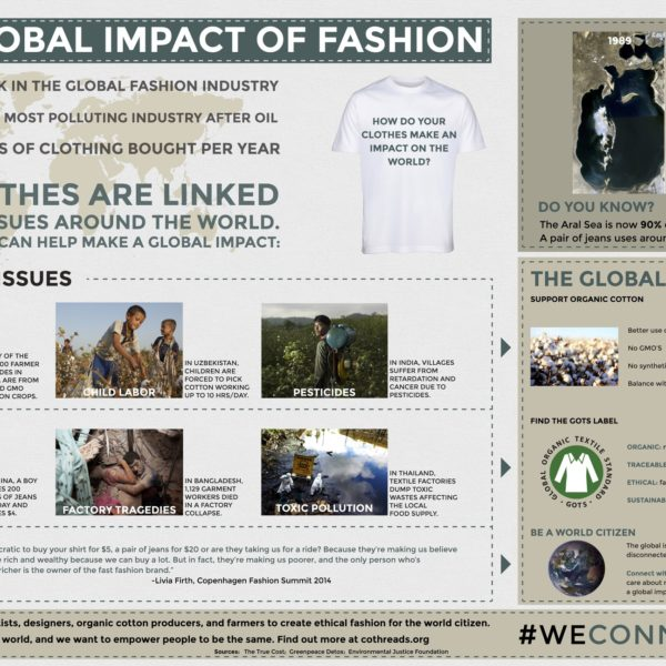 impact globalization within fashion industry Retrieved from    duff, victoria.